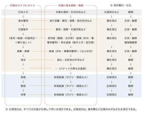 有限会社 アルケー・リサーチ 〜...